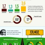 Illinois car accident injuries