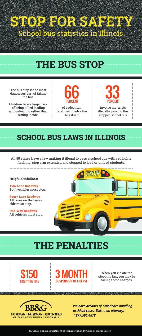 Briskman_October2014_schoolbus