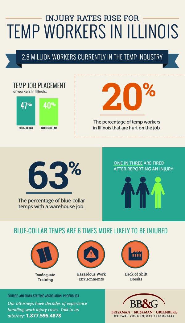 Infographic_Temp-Work