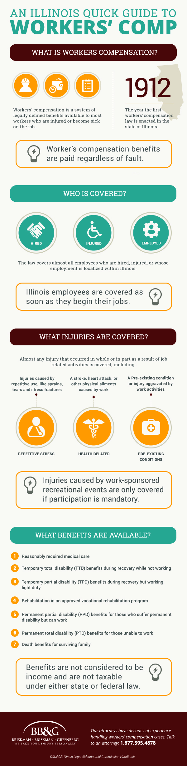 This infographic illustrates what you need to know about workers' compensation in Chicago Illinois.