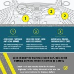 This infographic shows parents and teens what to look for when buying a used car.