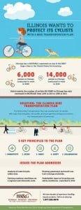 illinois bike transportation plan