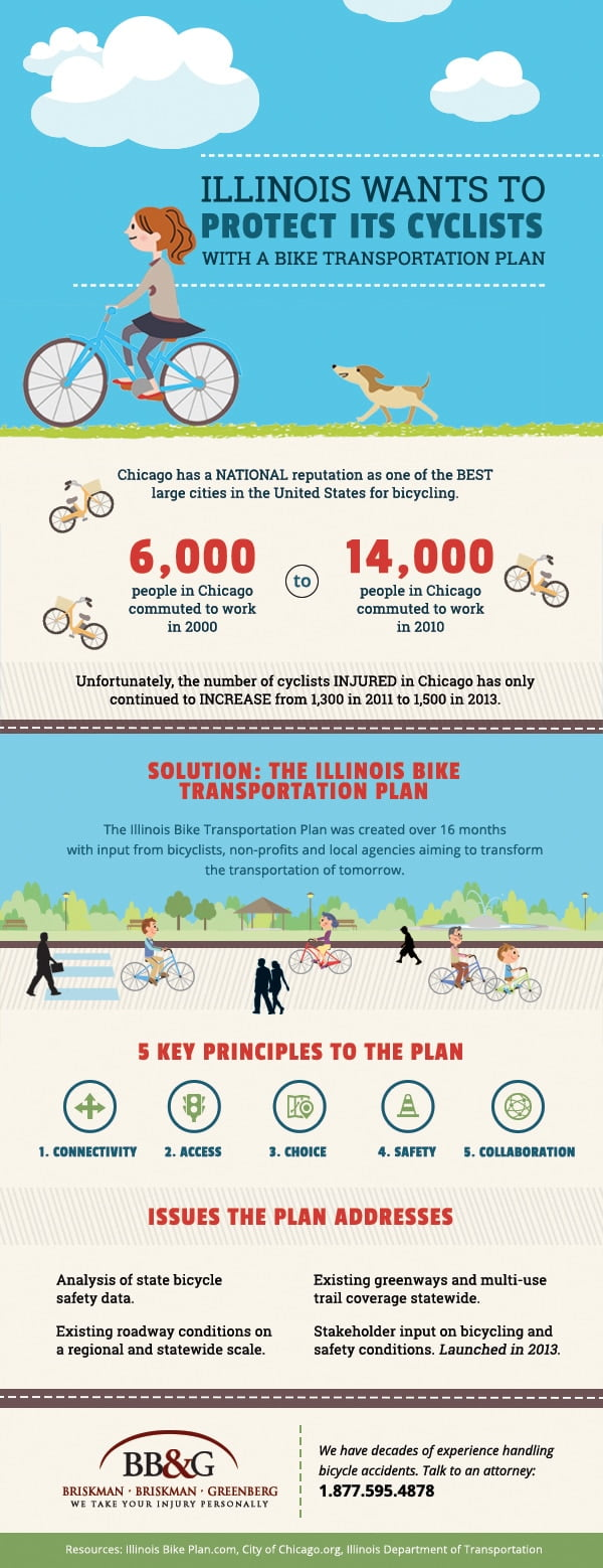 illinois bike transportation plan