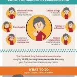 Overmedication of Elders in Nursing Homes