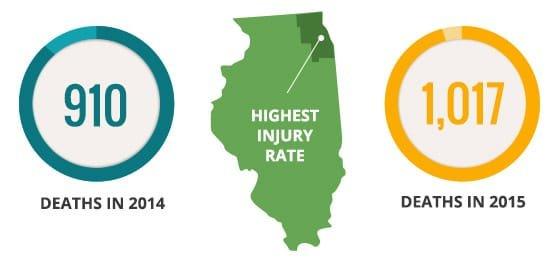 Illinois Crash Stats