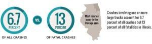 truck-crash-stats_b
