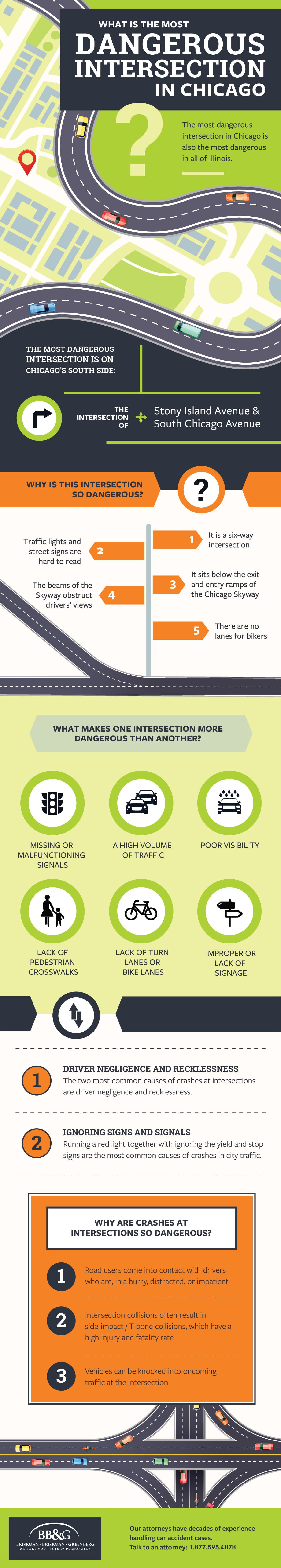Dangerous Intersections in Chicago