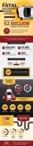 CookCountyFatalities_infographic