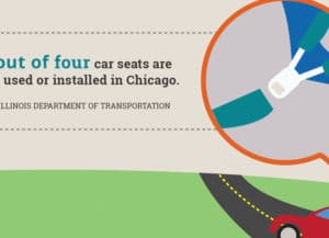 Child Car Seat Safety - Infographic