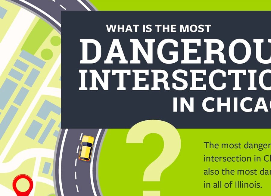 Dangerous Chicago Intersections - Infographic