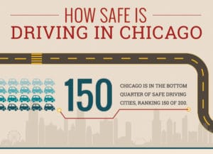 How Safe is Driving in Chicago - Infographic