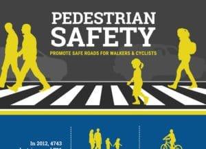 Pedestrian Safety - Infographic