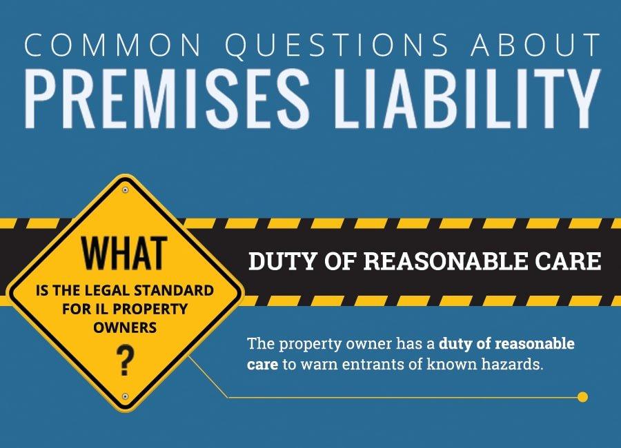 Premises Liability - Infographic