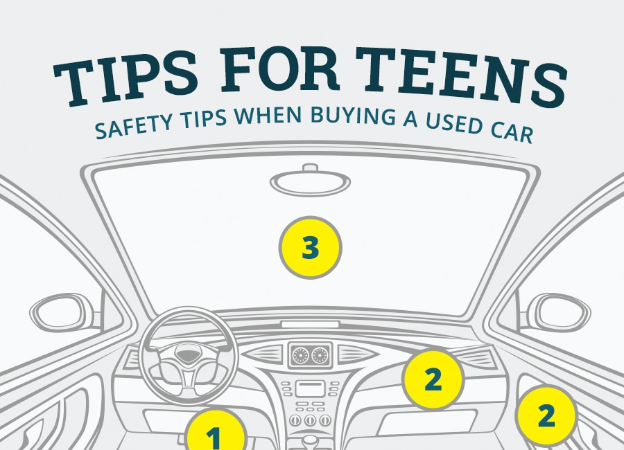 Car Buying Safety Tips - Infographic