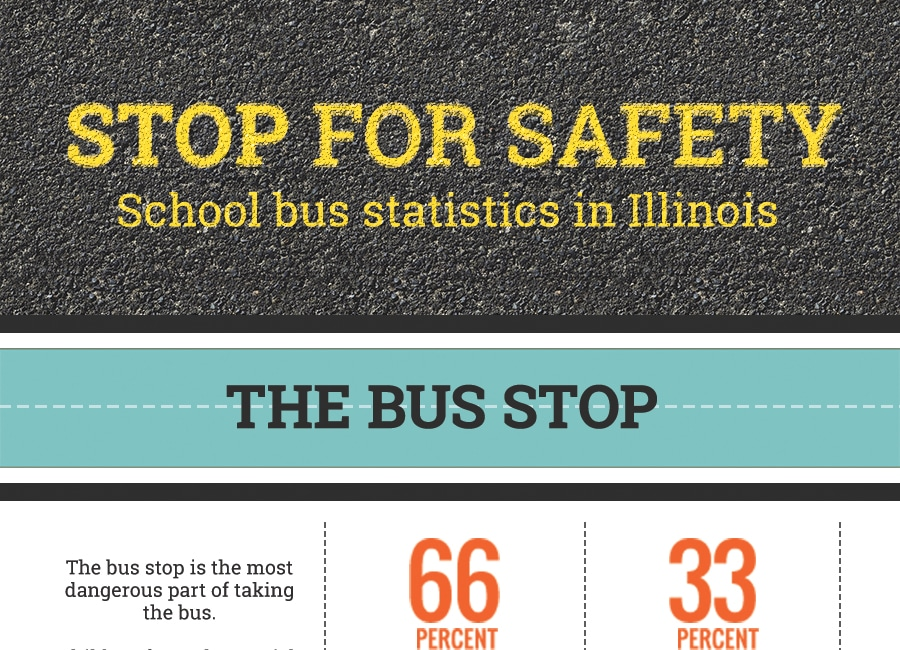 School Bus Safety - Infographic