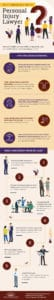 WahtToExpect_infographic